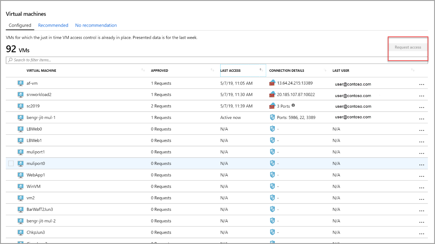 Azure Security Center single click remediation and Azure
