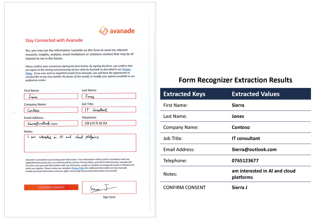 Beyond the printed form: Unlocking insights from documents with Form Recognizer