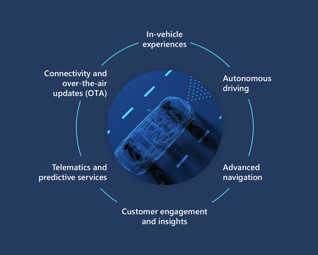 Microsoft's connected vehicle platform presence at IAA, the Frankfurt Auto Show