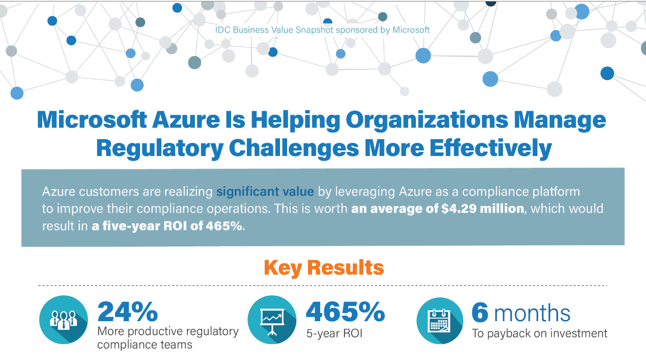 Measuring your return on investment of Azure as a compliance platform