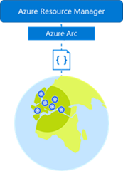 Image of Azure Resource Manager and Azure Arc text with globe