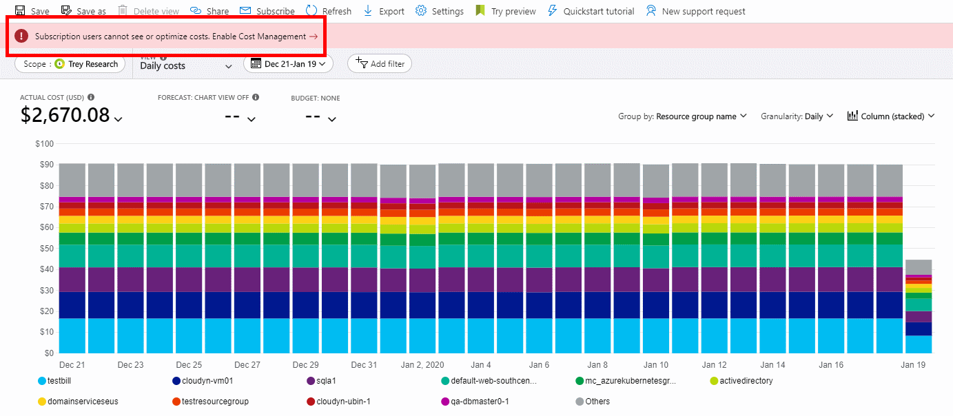 """Cost analysis showing a warning to Enterprise Agreement (EA) and Microsoft Customer Agreement (MCA) admins that """"Subscription users cannot see or optimize costs. Enable Cost Management."""" with a link to enable view charges for everyone"""
