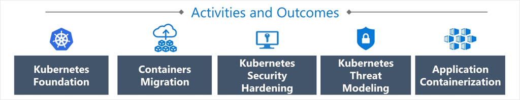 Microsoft Services is now a Kubernetes Certified Service Provider