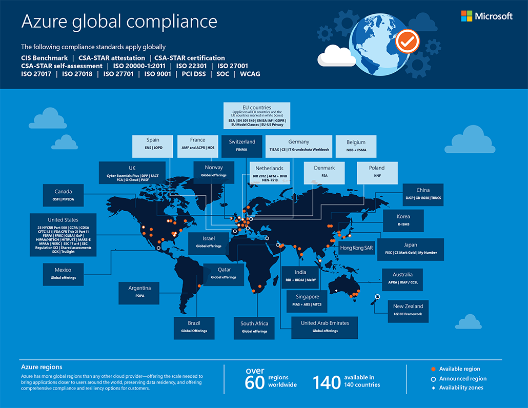 New Azure maps make identifying local compliance options easy