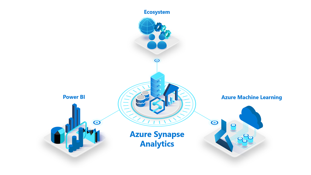 Five reasons to view this Azure Synapse Analytics virtual event