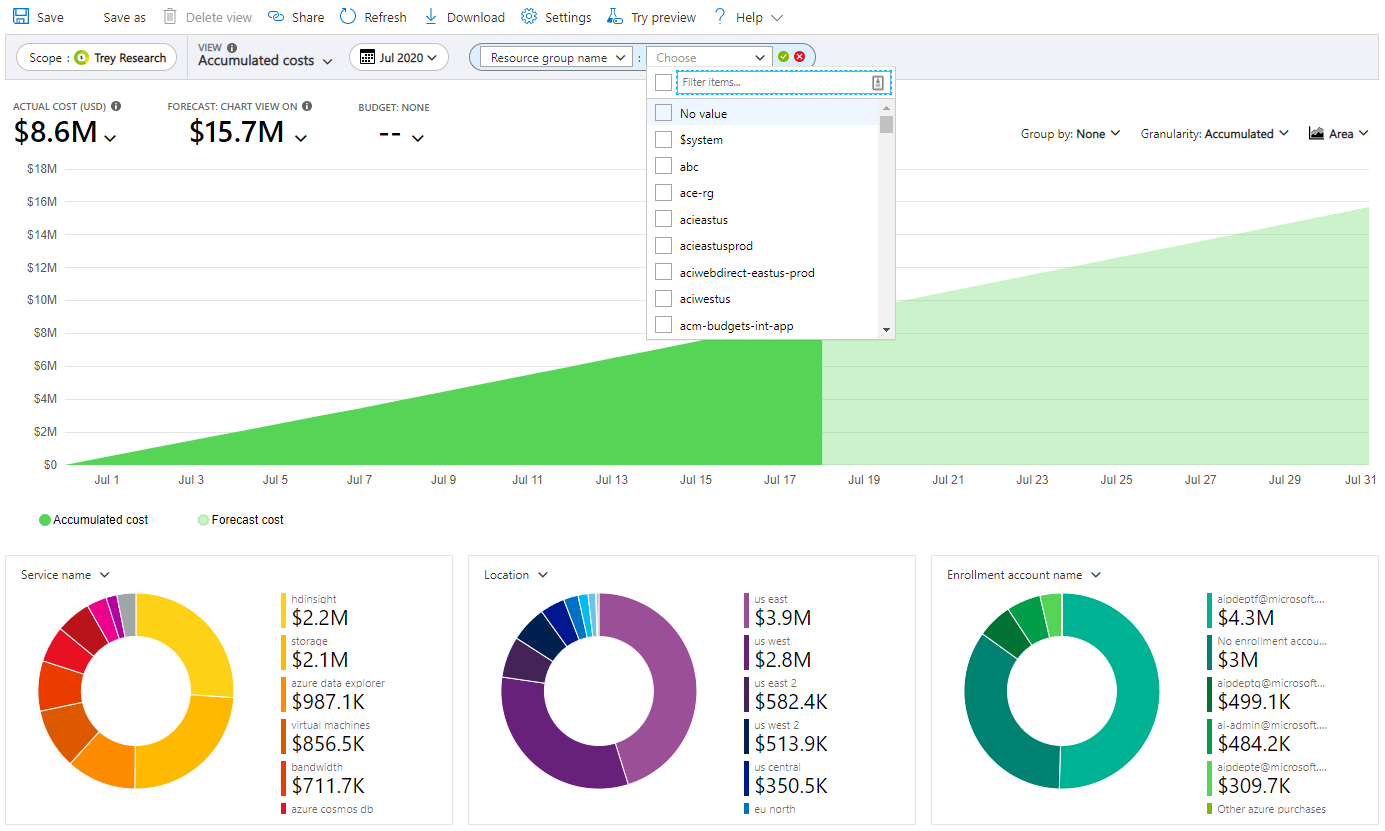 Azure Cost Management + Billing updates – July 2020