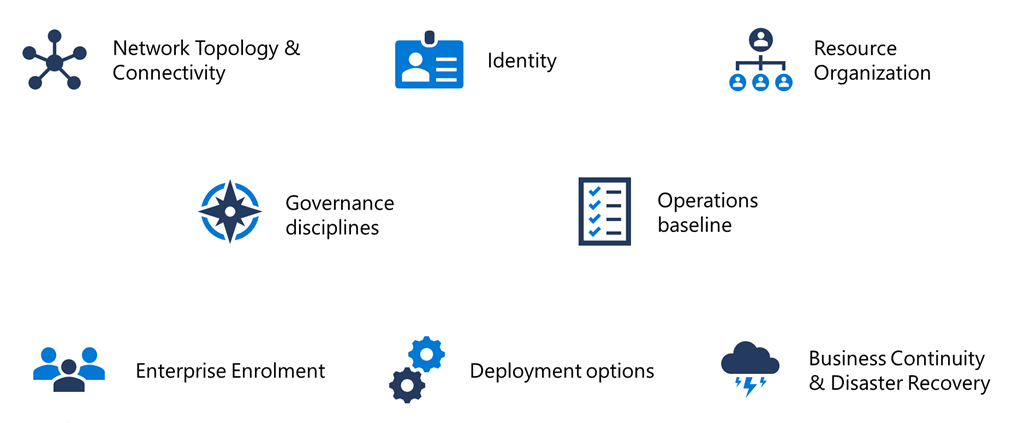Creating cloud ready environments with Azure landing zones