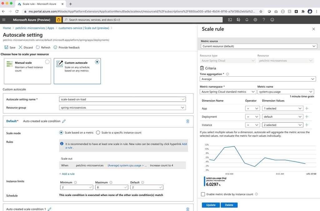 Autoscaling In Azure Spring Cloud