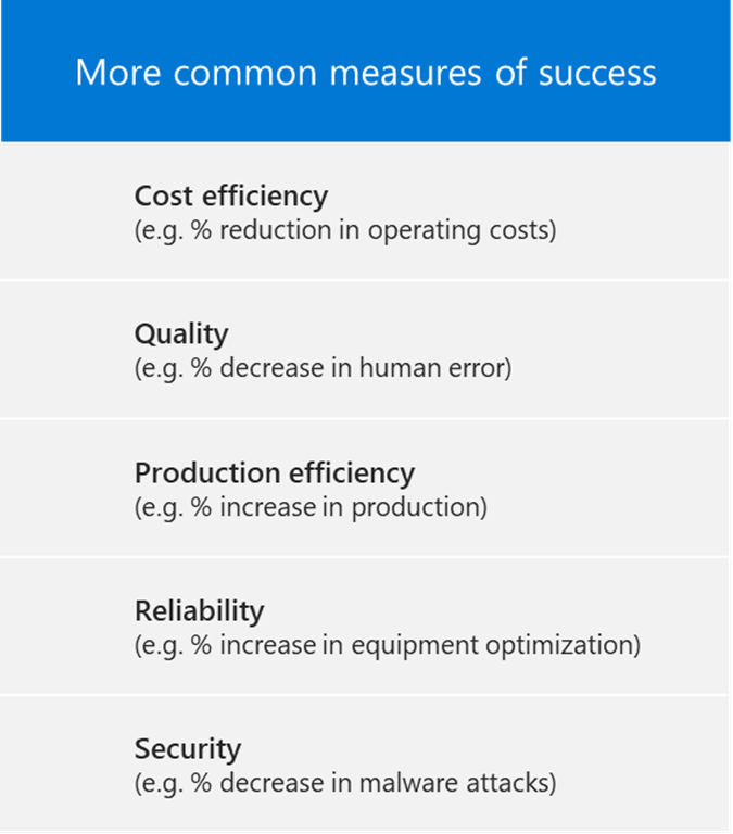 Common measures of success: cost efficiency, quality, production efficiency, reliability, and security.