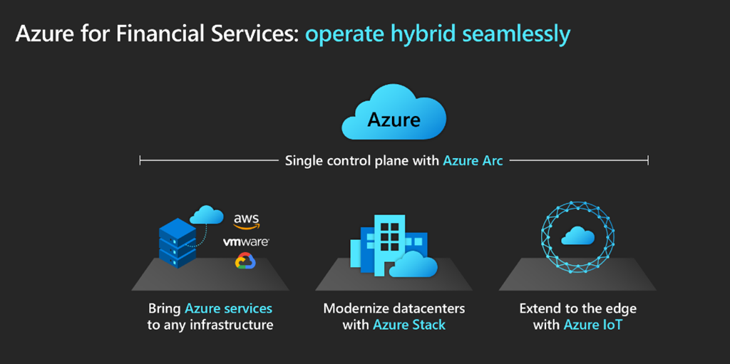 Hybrid and multicloud strategies for financial services organizations
