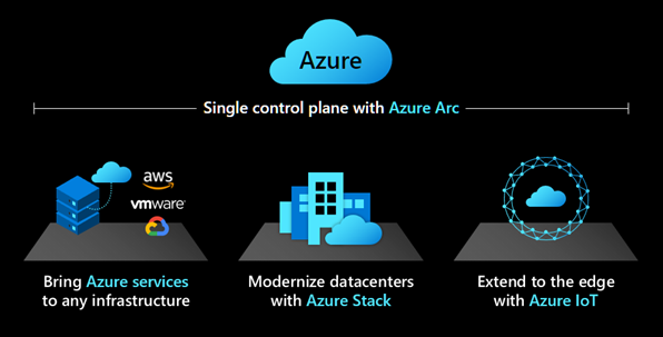 Innovate across hybrid and multicloud with new Azure Arc capabilities